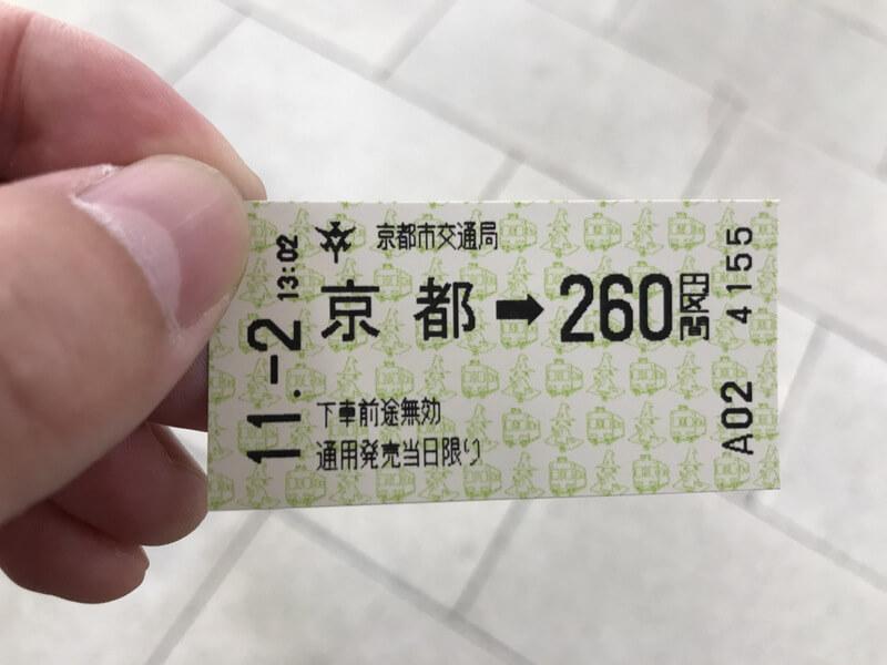 京都駅から北大路までのきっぷ
